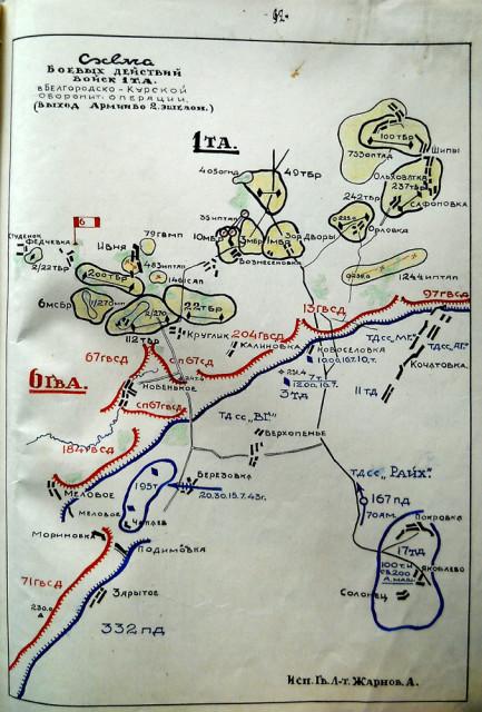 Схема боевых действий войск