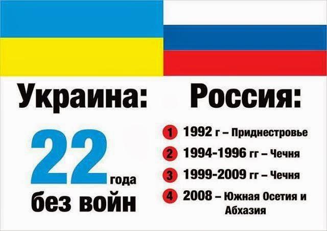 Украина Россия войны.jpg