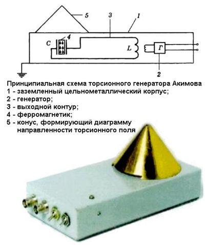 """П.И.Госьков в докладе """"О"""