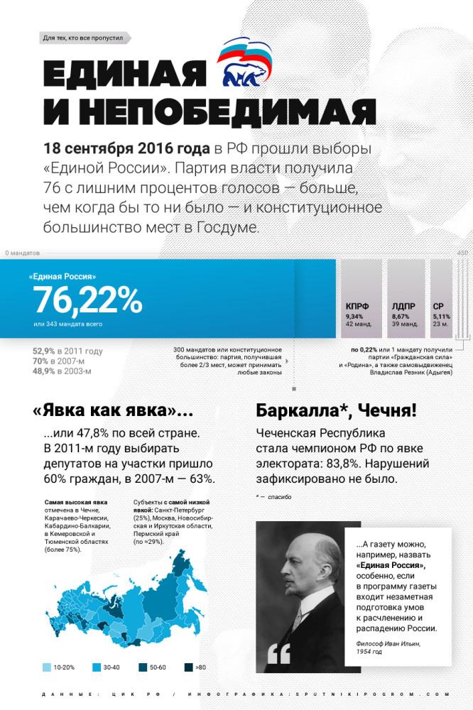 electionsx1