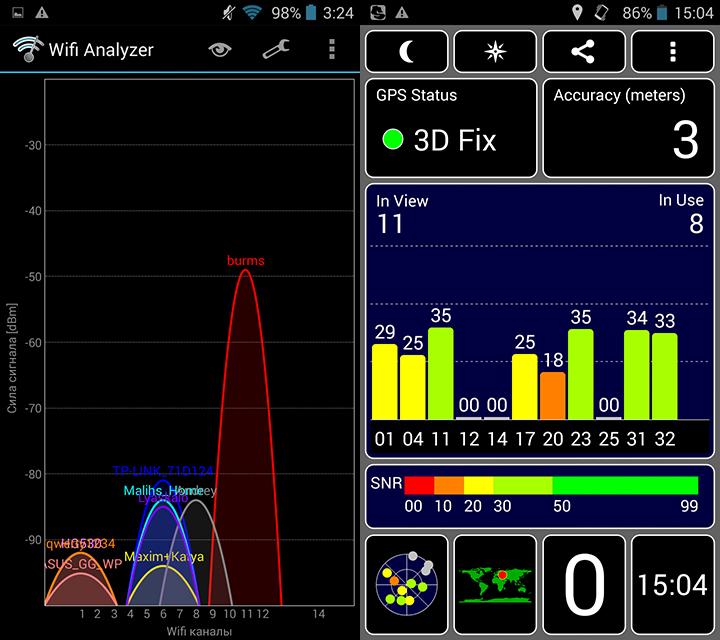 Обзор THL T6 Pro. Характеристики