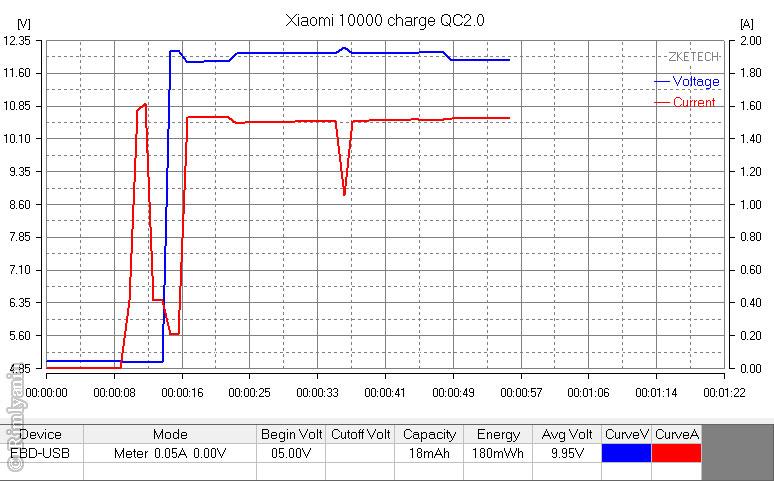 XIAOMI PLM01ZM Mini 10000mAh Pro Power Bank USB Type-C 016.jpg
