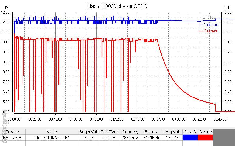 XIAOMI PLM01ZM Mini 10000mAh Pro Power Bank USB Type-C 017.jpg