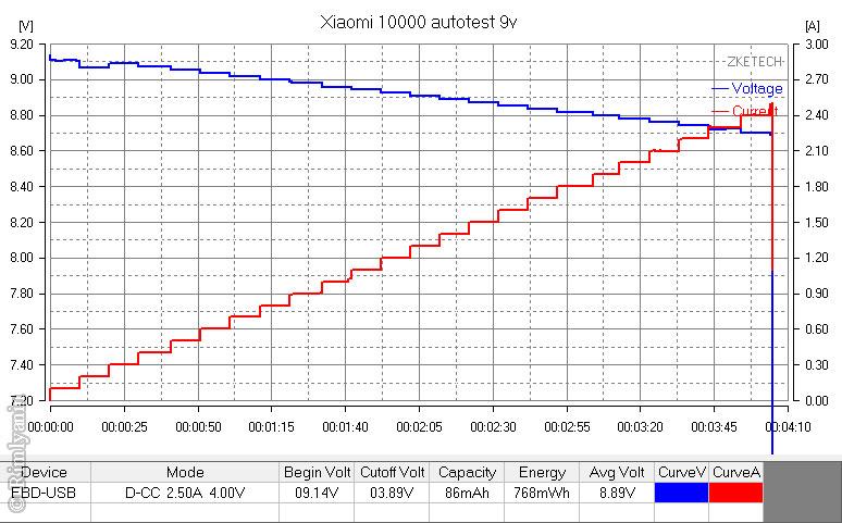 XIAOMI PLM01ZM Mini 10000mAh Pro Power Bank USB Type-C 024.jpg