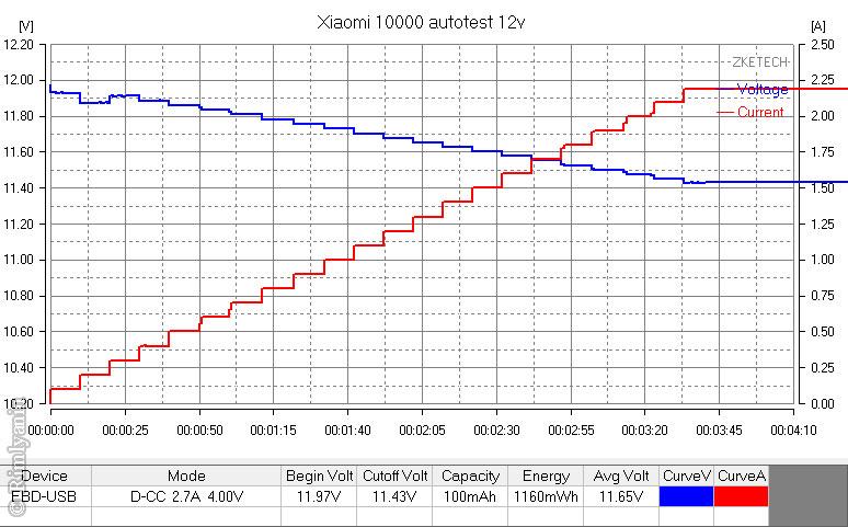 XIAOMI PLM01ZM Mini 10000mAh Pro Power Bank USB Type-C 025.jpg