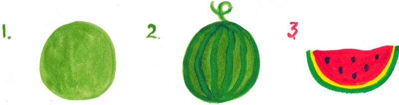 Watermelon_How2Paint800