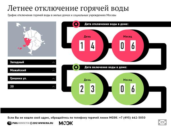 график отключения воды 2012: