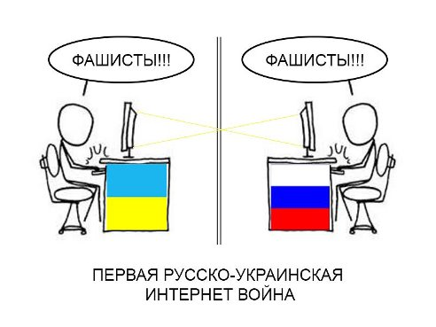 интернет война