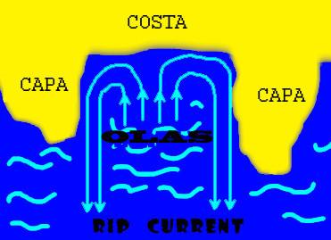 Rip_current_bay_es copy