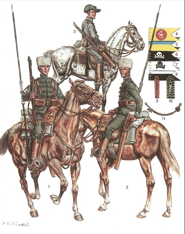 Hussars Preusen