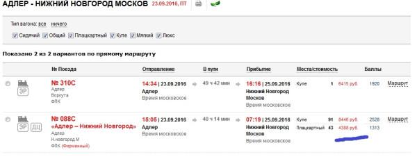 Расписание поездов адлер нижний новгород анала тюрьме