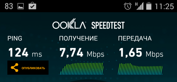 Nexus - скорость 3G_cr