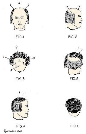 Самые дурацкие изобретения12