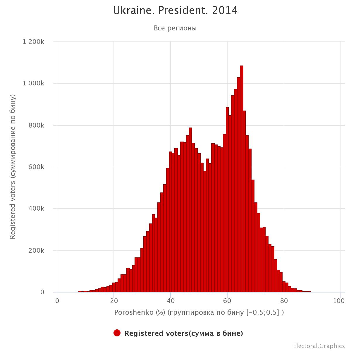 ukraine-president-2014 (5).png