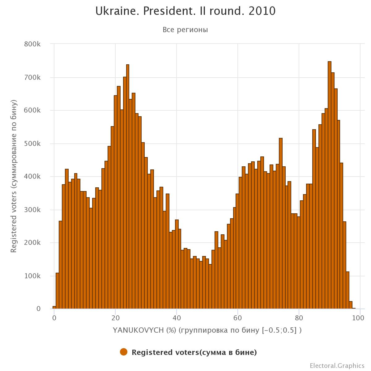 ukraine-president-ii-rou (2).png