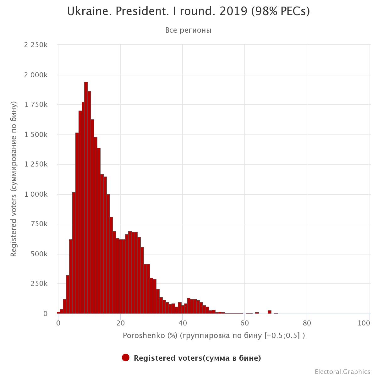 ukraine-president-i-roun (33).png