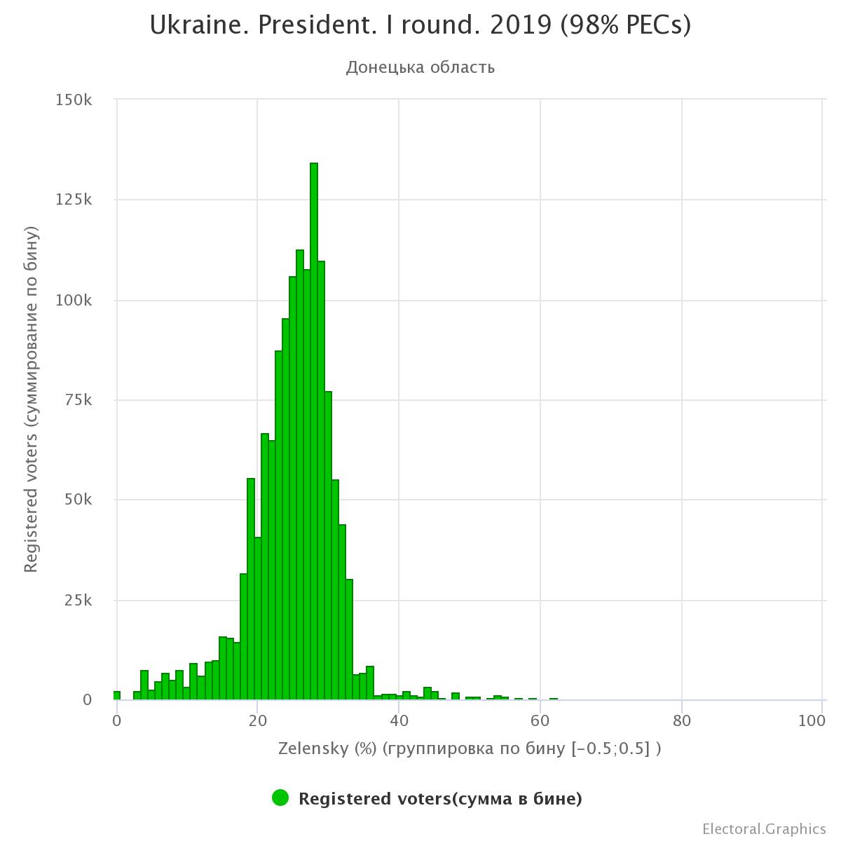 ukraine-president-i-roun (30).png