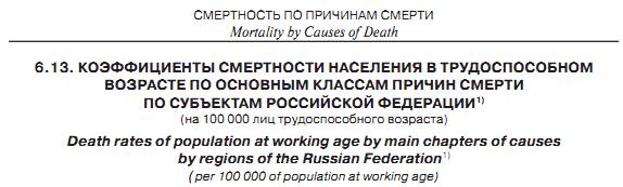 Смертность_взрослых_мужчин_ГКС1