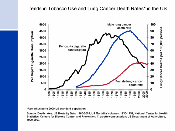 US_tobacco