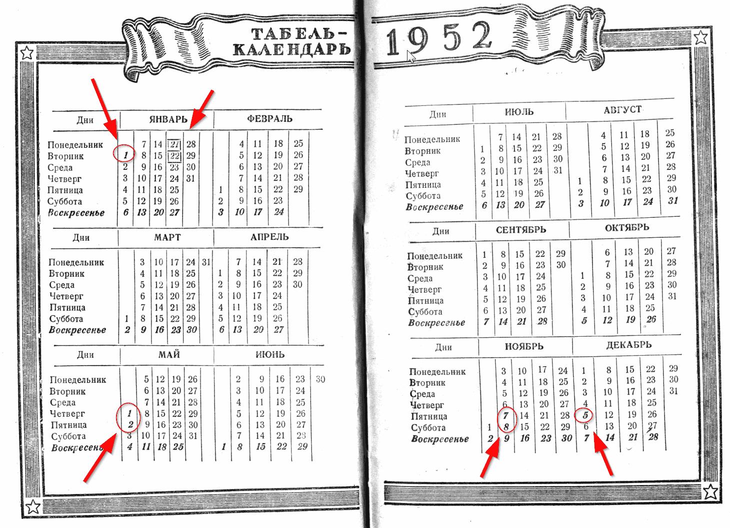Именины у елены по церковному календарю в июне