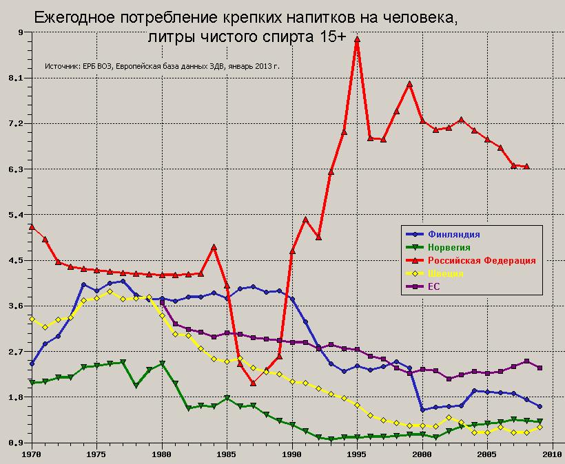 """""""Свобода"""": Россия зависит от экспорта сырья, ее народ вымирает, заливается водкой - Цензор.НЕТ 845"""