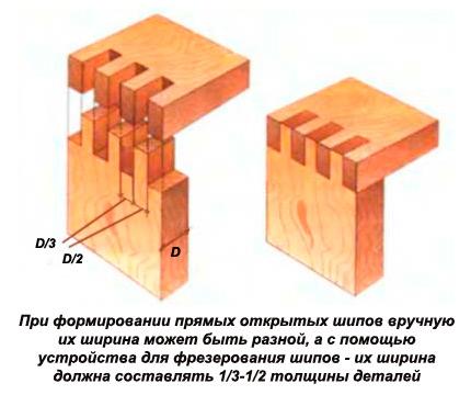 Соединение в шип.jpg