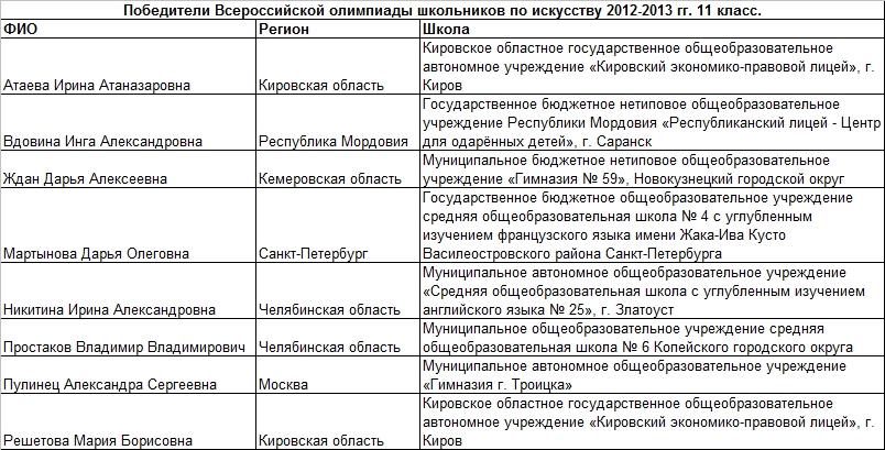 2013 иск 11 т