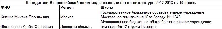 2013 лит 10 т