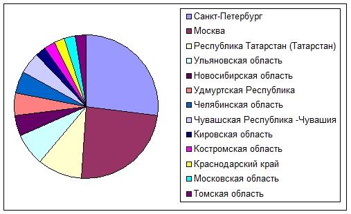 2013 мат 9