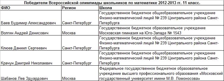 2013 мат 11 т