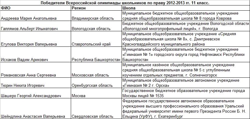 2013 право 11 т