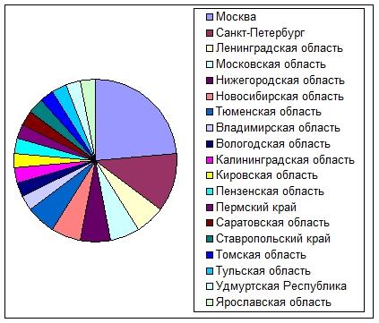 2013 рус 11