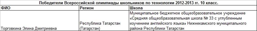 2013 техн 10 т