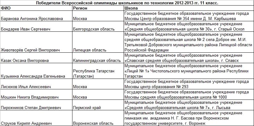 2013 техн 11 т