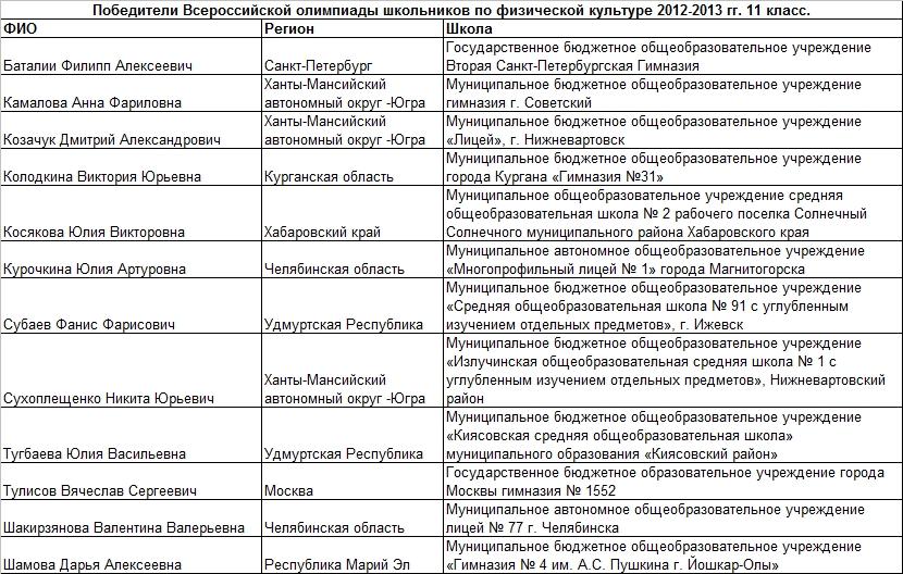 2013 физкульт 11 т