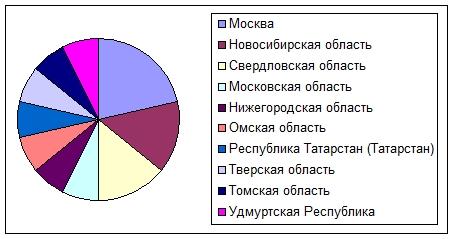 2013 эконом 10