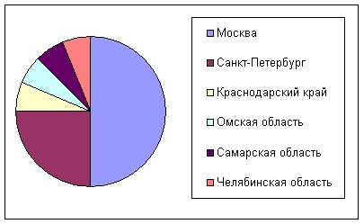2012 франц 10