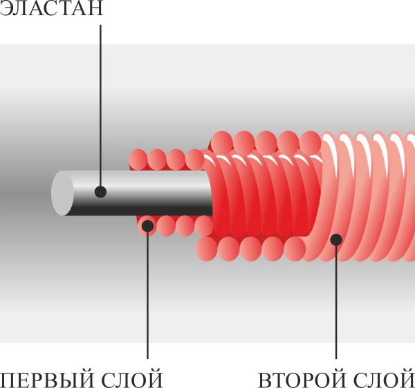 ZNASHKI_5