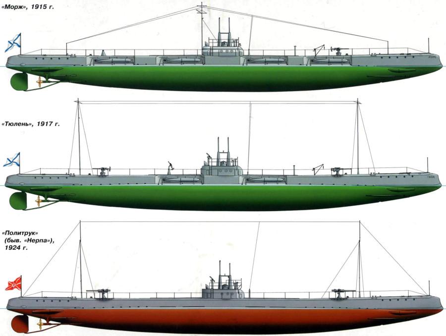 Подводные лодки типа «Морж»