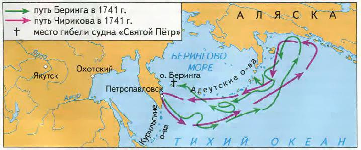 Схема маршрута Великой Северной экспедиции В. Беринга и А. И. Чирикова. отюда: http://doklad-referat.ru