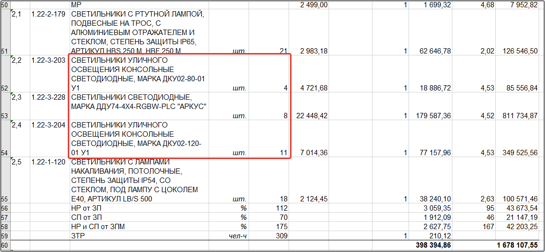 Скриншот сметной документации с сайта zakupki.gov.ru