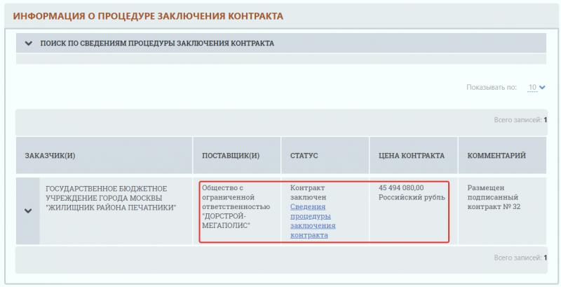 Скриношот с сайта http://zakupki.gov.ru