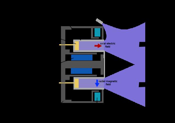 В нынешних ионных двигателях