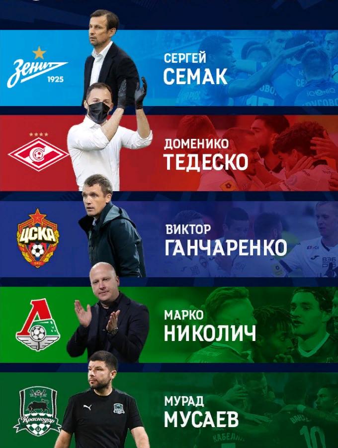 Тренеры ведущих клубов Российской Премьер Лиги в сезоне 2020/2021