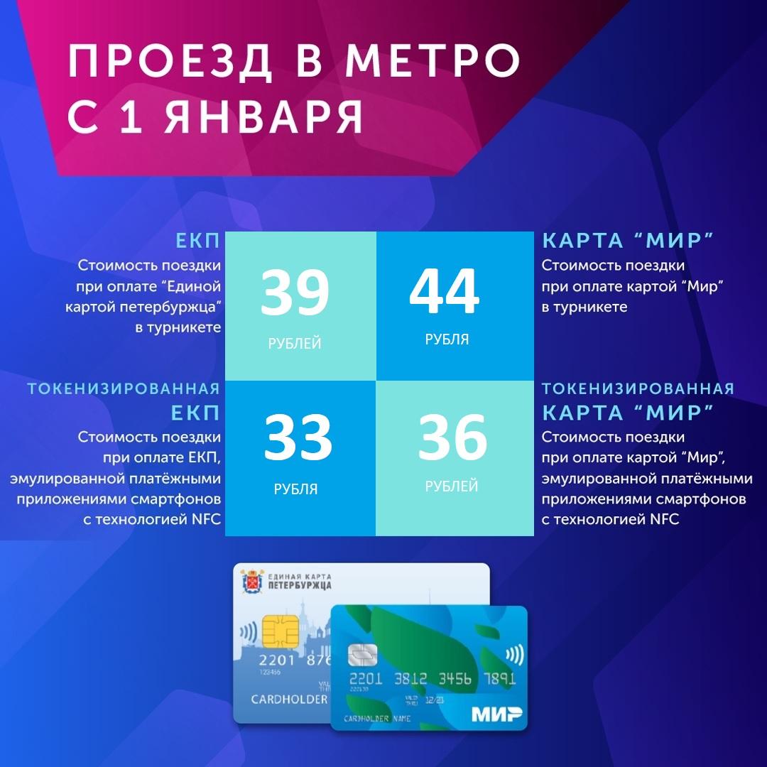 Стоимость проезда в метро при оплате картами «Мир» и ЕКП в 2021 г.