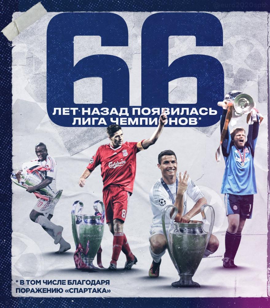 Ли́га чемпио́нов УЕФА (англ. UEFA Champions League) — ежегодный международный турнир по футболу, организованный Союзом европейских футбольных ассоциаций (УЕФА) среди клубов высших дивизионов в Европе.