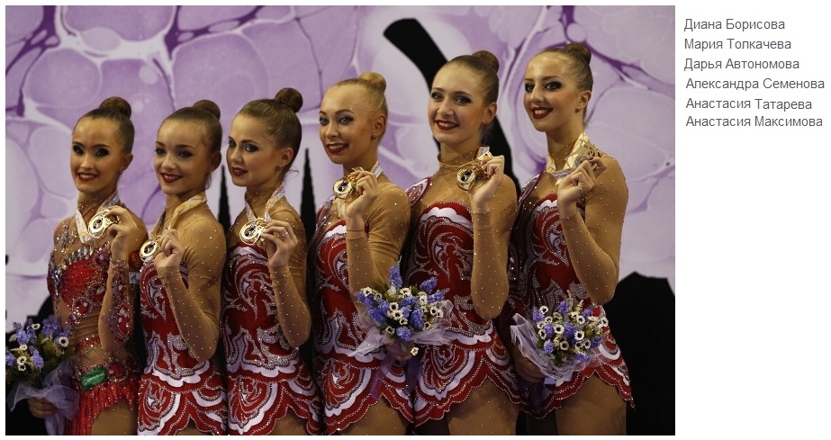 ЧМ 2014 по художественной гимнастике