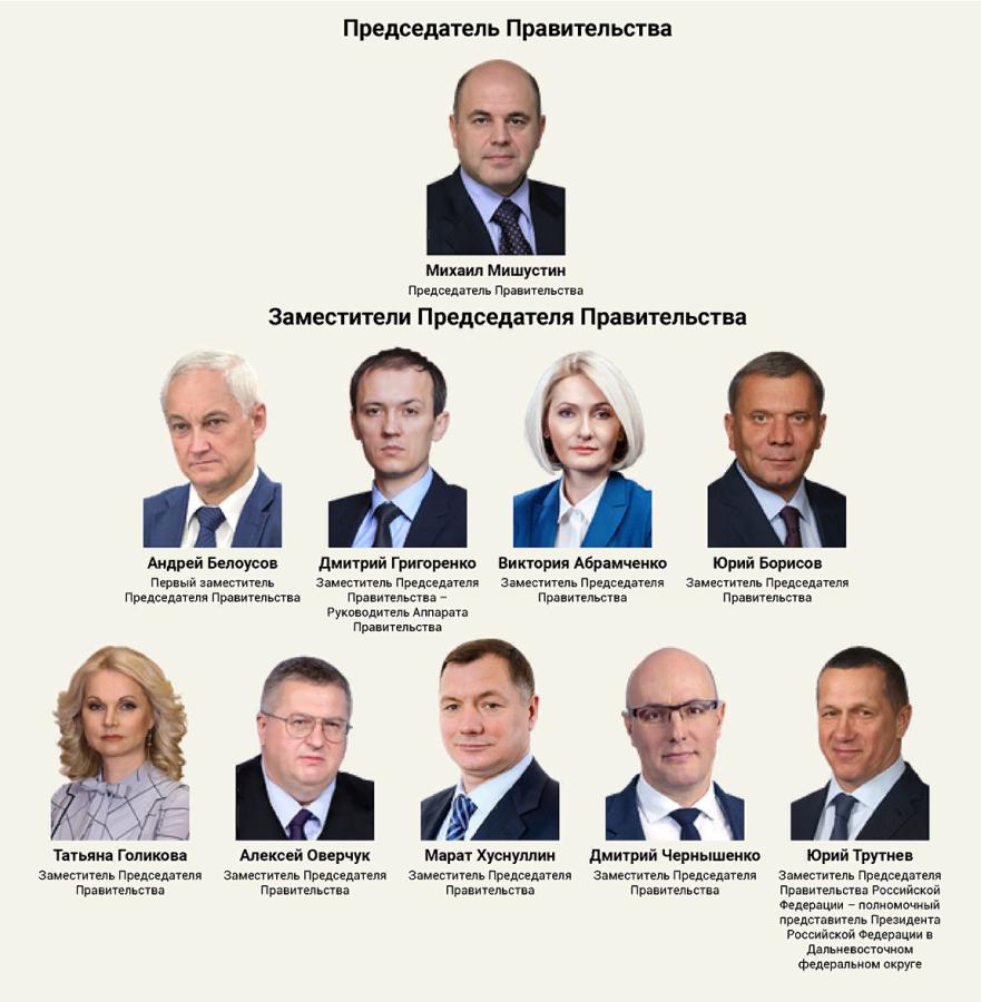 Председатель правительства России и его заместители (кликабельно)