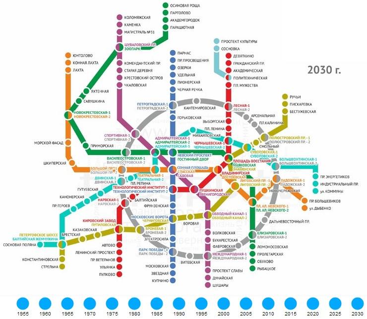метро СПб 2030