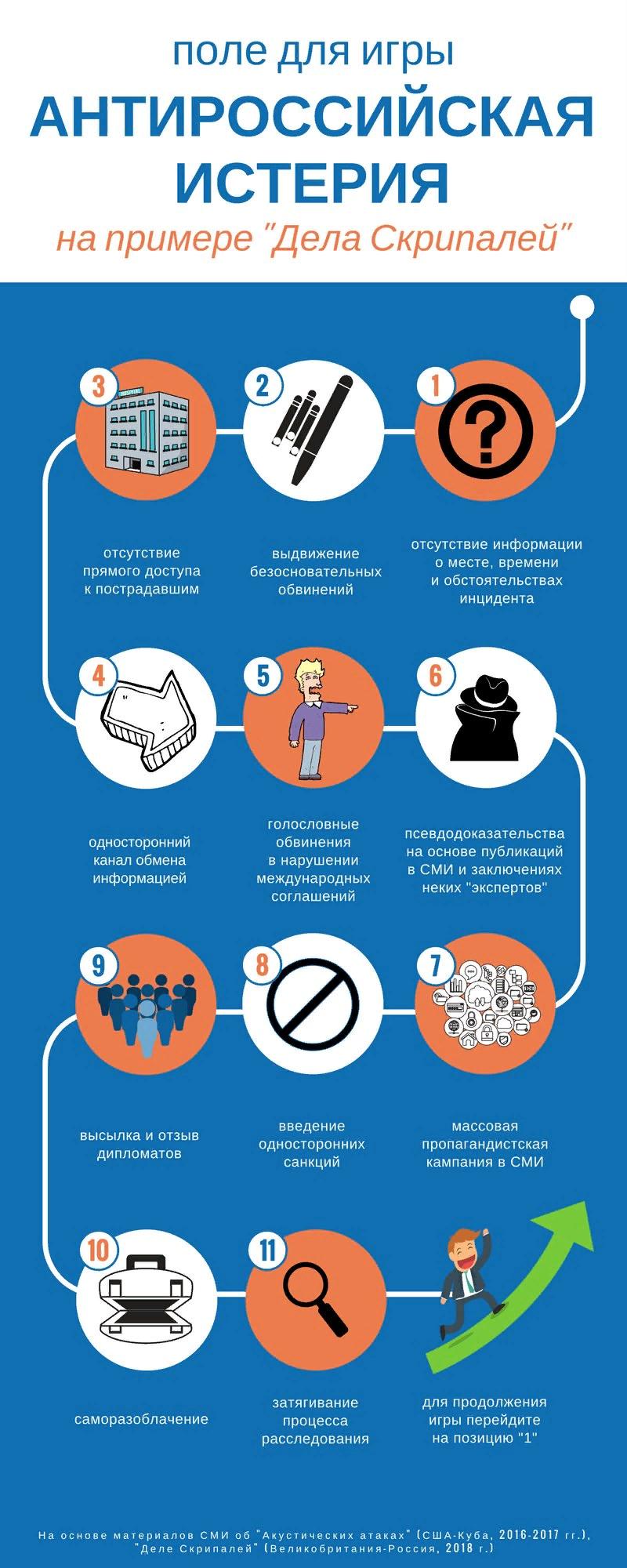 Инфографика МИД России.png
